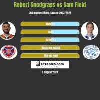 Robert Snodgrass vs Sam Field h2h player stats