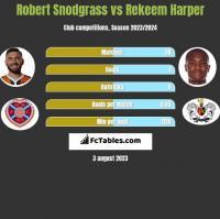 Robert Snodgrass vs Rekeem Harper h2h player stats