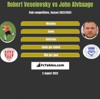 Robert Veselovsky vs John Alvbaage h2h player stats