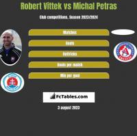 Robert Vittek vs Michal Petras h2h player stats