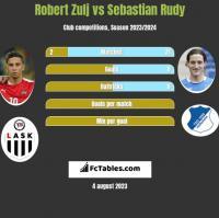 Robert Zulj vs Sebastian Rudy h2h player stats