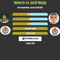 Roberto vs Jordi Masip h2h player stats