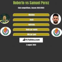 Roberto vs Samuel Perez h2h player stats
