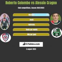 Roberto Colombo vs Alessio Cragno h2h player stats