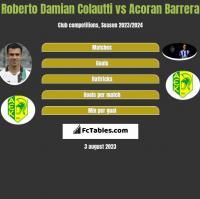 Roberto Damian Colautti vs Acoran Barrera h2h player stats