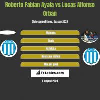Roberto Fabian Ayala vs Lucas Alfonso Orban h2h player stats
