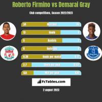 Roberto Firmino vs Demarai Gray h2h player stats