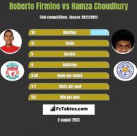Roberto Firmino vs Hamza Choudhury h2h player stats