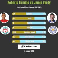 Roberto Firmino vs Jamie Vardy h2h player stats