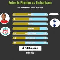 Roberto Firmino vs Richarlison h2h player stats