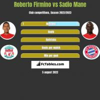 Roberto Firmino vs Sadio Mane h2h player stats