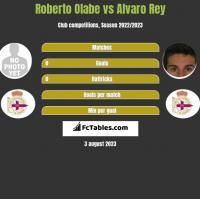Roberto Olabe vs Alvaro Rey h2h player stats