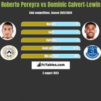 Roberto Pereyra vs Dominic Calvert-Lewin h2h player stats