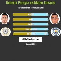 Roberto Pereyra vs Mateo Kovacic h2h player stats