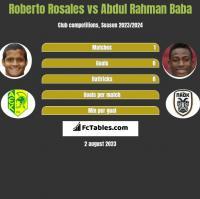 Roberto Rosales vs Abdul Rahman Baba h2h player stats