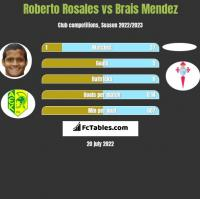Roberto Rosales vs Brais Mendez h2h player stats