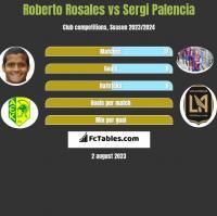 Roberto Rosales vs Sergi Palencia h2h player stats