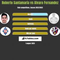 Roberto Santamaria vs Alvaro Fernandez h2h player stats