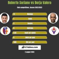 Roberto Soriano vs Borja Valero h2h player stats