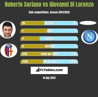 Roberto Soriano vs Giovanni Di Lorenzo h2h player stats