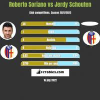 Roberto Soriano vs Jerdy Schouten h2h player stats