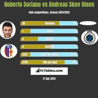 Roberto Soriano vs Andreas Skov Olsen h2h player stats