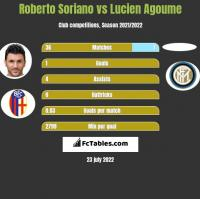 Roberto Soriano vs Lucien Agoume h2h player stats