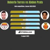 Roberto Torres vs Abdon Prats h2h player stats