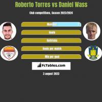 Roberto Torres vs Daniel Wass h2h player stats