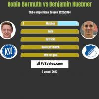 Robin Bormuth vs Benjamin Huebner h2h player stats