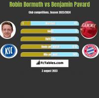 Robin Bormuth vs Benjamin Pavard h2h player stats
