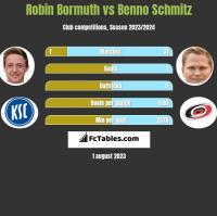 Robin Bormuth vs Benno Schmitz h2h player stats