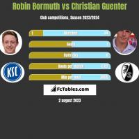 Robin Bormuth vs Christian Guenter h2h player stats
