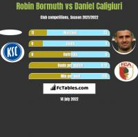 Robin Bormuth vs Daniel Caligiuri h2h player stats