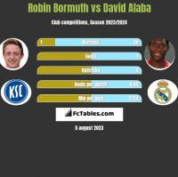 Robin Bormuth vs David Alaba h2h player stats