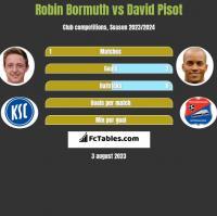 Robin Bormuth vs David Pisot h2h player stats