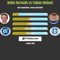 Robin Bormuth vs Fabian Holland h2h player stats