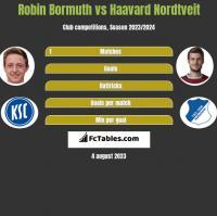 Robin Bormuth vs Haavard Nordtveit h2h player stats