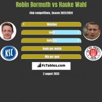Robin Bormuth vs Hauke Wahl h2h player stats