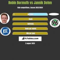 Robin Bormuth vs Jannik Dehm h2h player stats