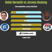 Robin Bormuth vs Jerome Boateng h2h player stats