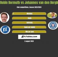 Robin Bormuth vs Johannes van den Bergh h2h player stats