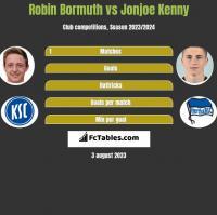 Robin Bormuth vs Jonjoe Kenny h2h player stats