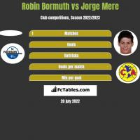 Robin Bormuth vs Jorge Mere h2h player stats