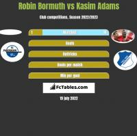 Robin Bormuth vs Kasim Adams h2h player stats