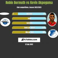 Robin Bormuth vs Kevin Akpoguma h2h player stats