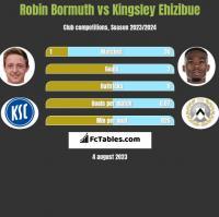 Robin Bormuth vs Kingsley Ehizibue h2h player stats