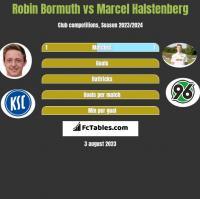 Robin Bormuth vs Marcel Halstenberg h2h player stats