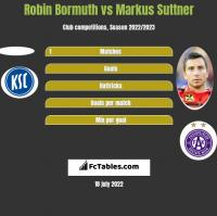 Robin Bormuth vs Markus Suttner h2h player stats