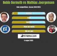 Robin Bormuth vs Mathias Joergensen h2h player stats